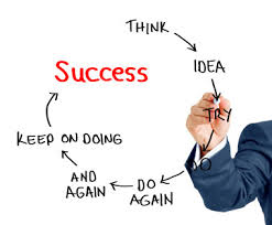 เครื่องมือการตลาดที่เข้ามาเป็น 'ตัวช่วย'ให้ประสบความสำเร็จ